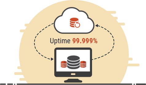 Business Continuity With Ace Cloud Hosting Server