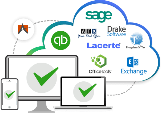 Cloud solutions by Ace Cloud Hosting